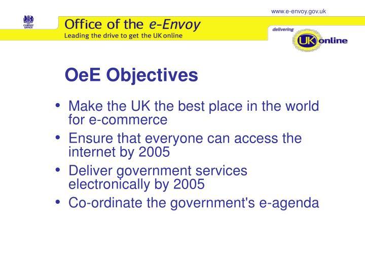 Oee objectives
