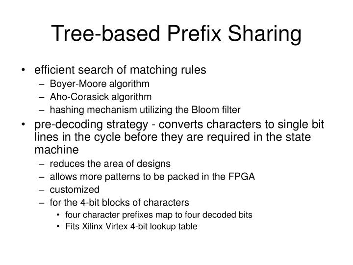 Tree-based Prefix Sharing