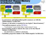 distributed shared memory architecture dsm