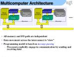 multicomputer architecture