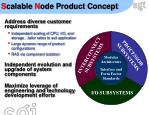 s calable n ode product concept