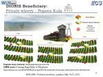 dionis beneficiary private winery popova kula