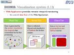 dionis visualization system 1 2