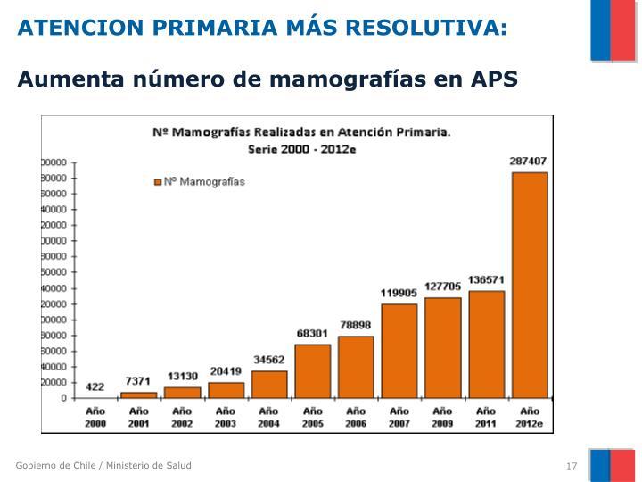 ATENCION PRIMARIA MÁS RESOLUTIVA:
