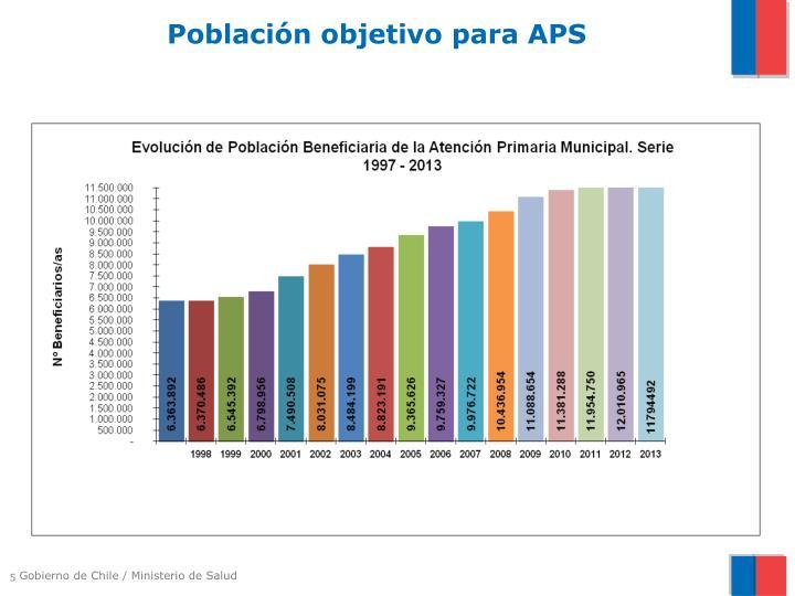Población objetivo para APS