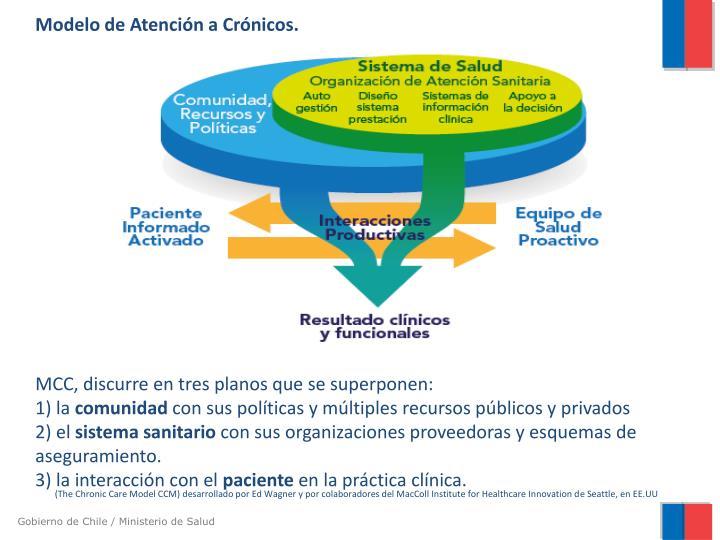 Modelo de Atención a Crónicos.