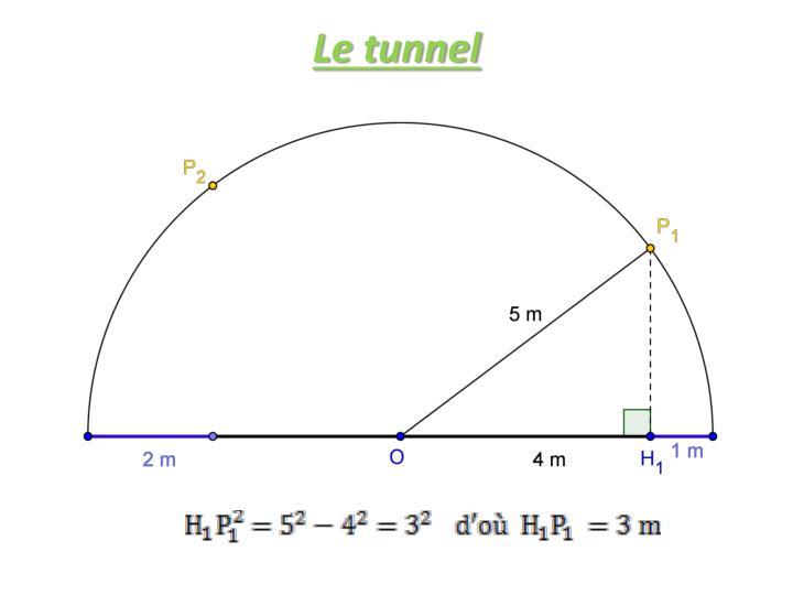 Le tunnel1