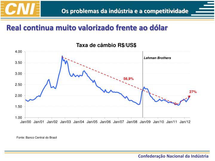 Os problemas da indústria e a competitividade