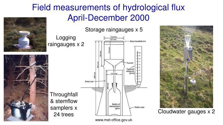 Field measurements of hydrological flux