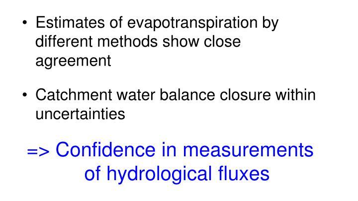 Estimates of evapotranspiration by different methods show close agreement