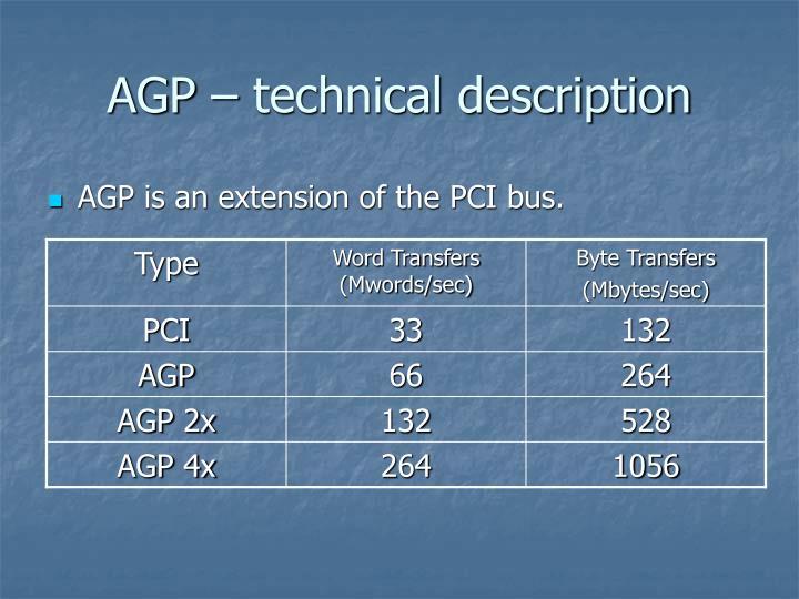 AGP – technical description