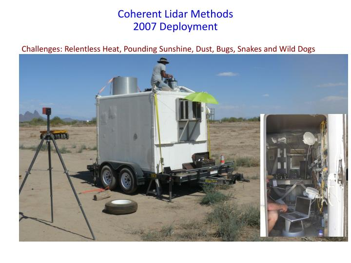 Coherent Lidar Methods