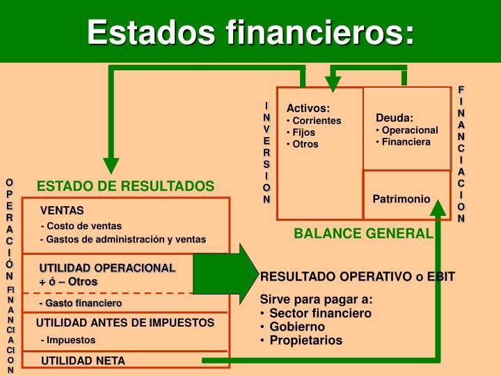 Estados financieros: