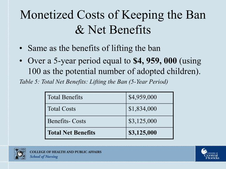 Monetized Costs of Keeping the Ban & Net Benefits