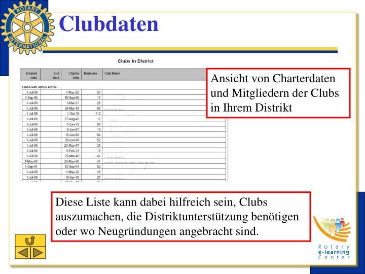 Clubdaten