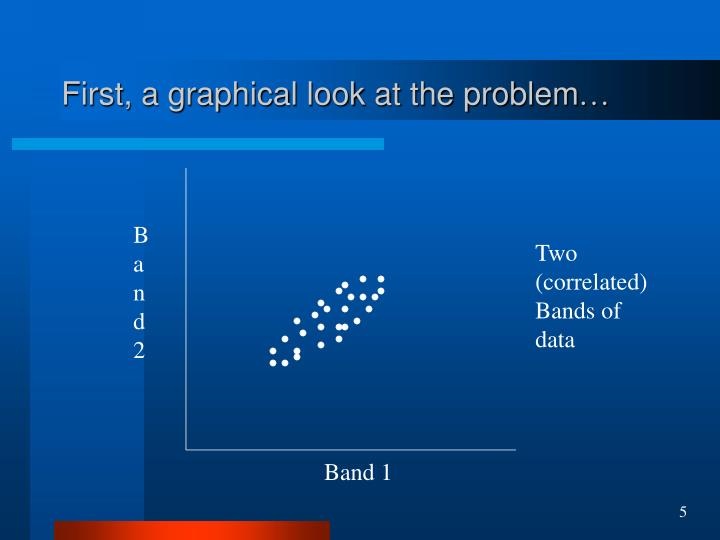 First, a graphical look at the problem