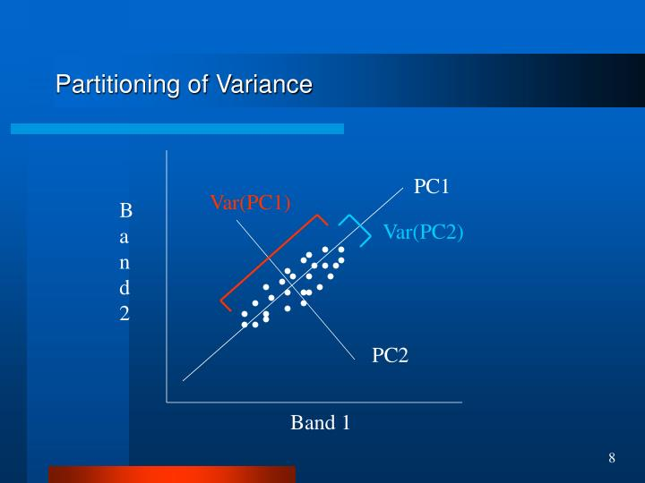 Partitioning of Variance