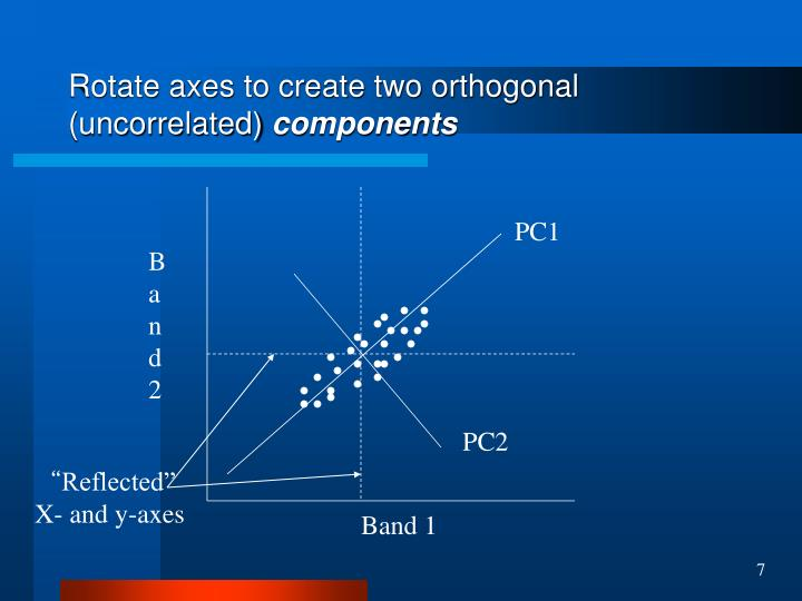 Rotate axes to create two orthogonal (uncorrelated)