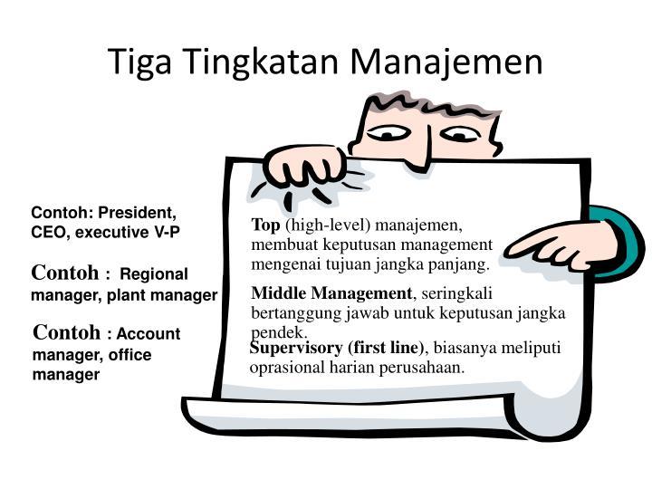 Tiga tingkatan manajemen