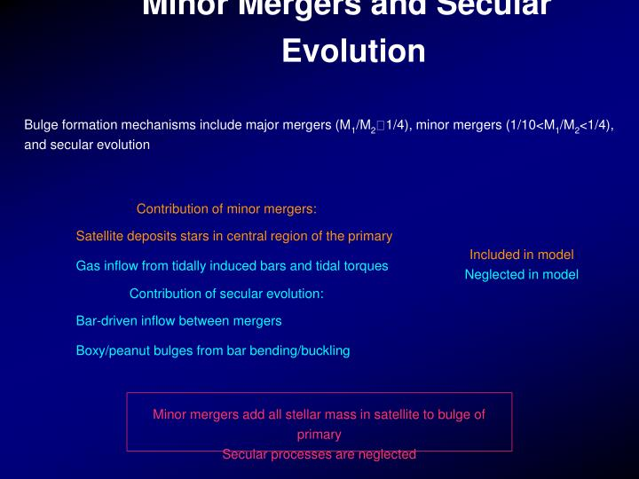 Minor Mergers and Secular Evolution
