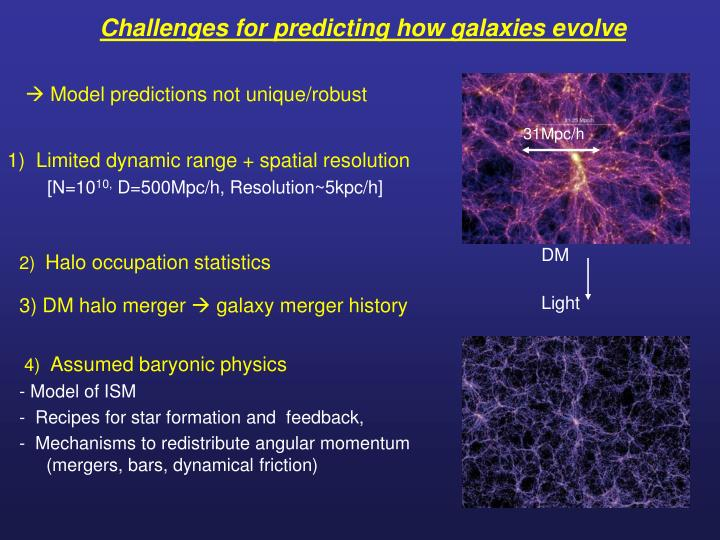 Challenges for predicting how galaxies evolve