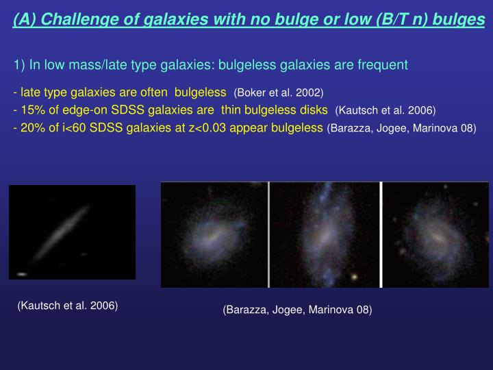 (A) Challenge of galaxies with no bulge or low (B/T n) bulges