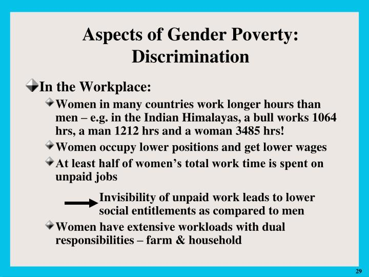 how have aspects of gender been Despite the notable efforts by the countries around the globe that have expanded for the basic education , there are approximately 960 million illiterate adults of whom two thirds are women educational backwardness of the girls has been the resultant cause of gender discrimination.