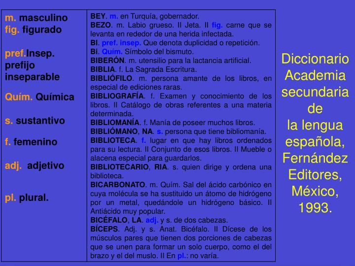 Diccionario Academia secundaria de