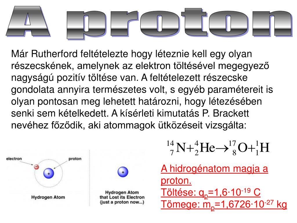Proton töltése