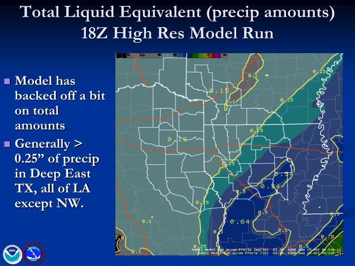 Total Liquid Equivalent (