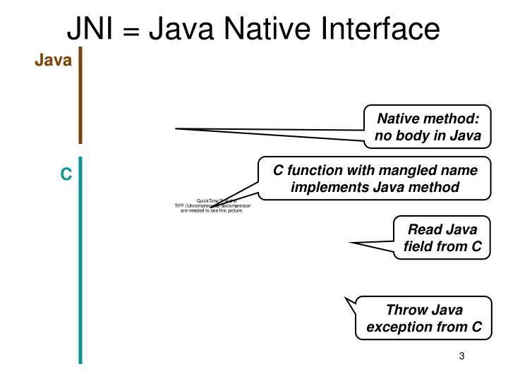 Jni java native interface