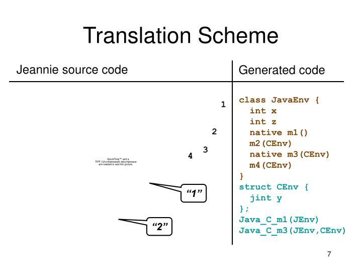 Translation Scheme