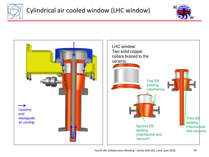 Cylindrical air cooled window (LHC window)