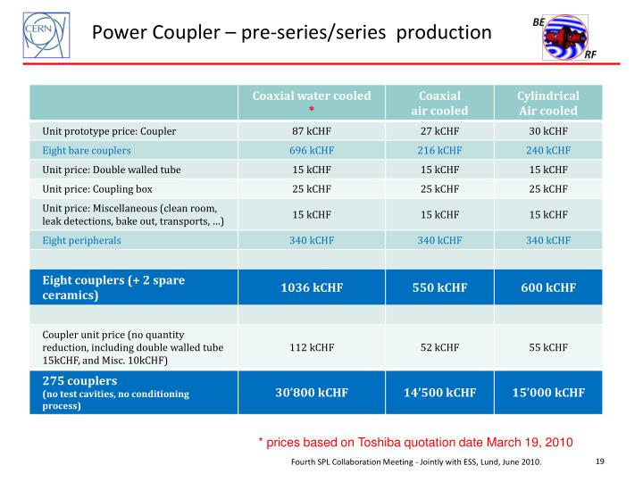 Power Coupler – pre-series/series  production