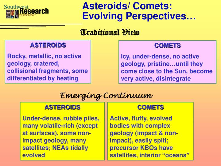 Asteroids/ Comets: Evolving Perspectives…
