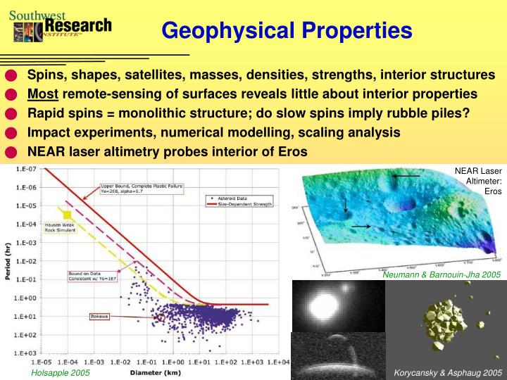 Geophysical Properties