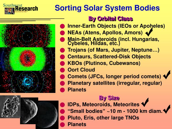 Sorting solar system bodies