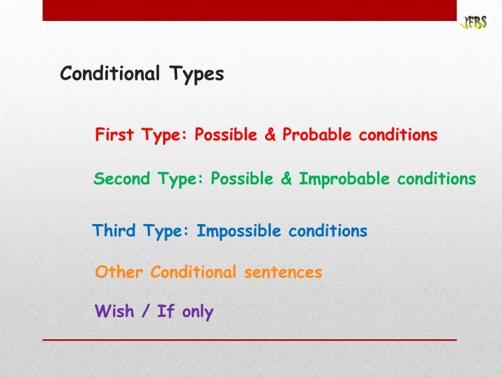 Conditional Types