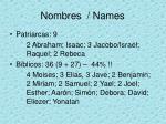 nombres names