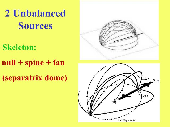 2 Unbalanced  Sources