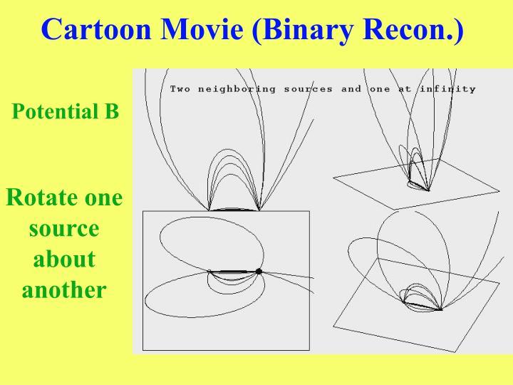Cartoon Movie (Binary Recon.)