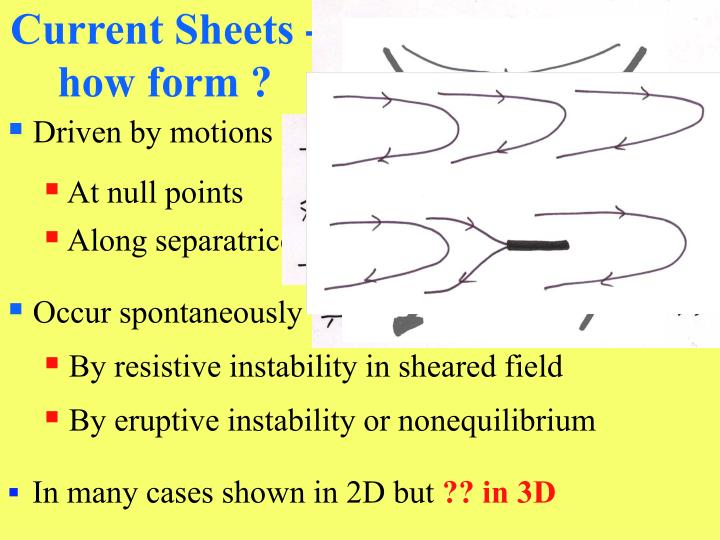 Current Sheets - how form ?