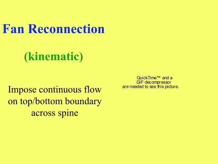 Fan Reconnection