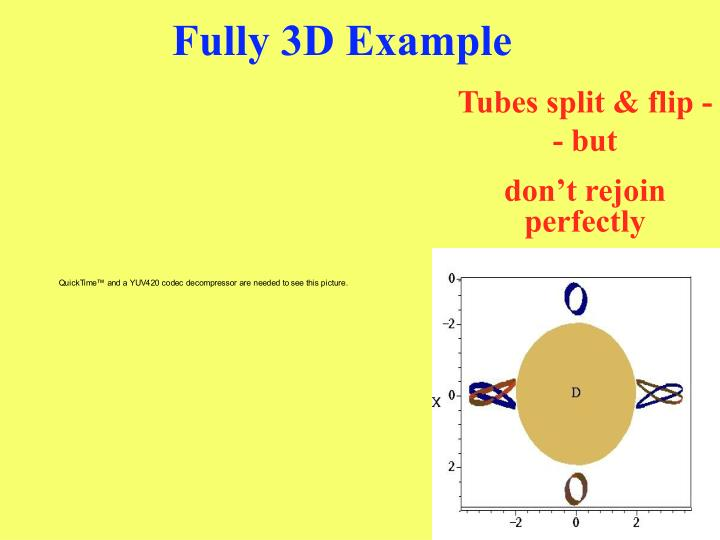 Fully 3D Example