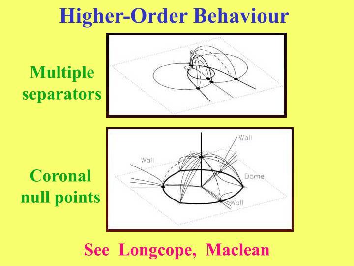 Higher-Order Behaviour