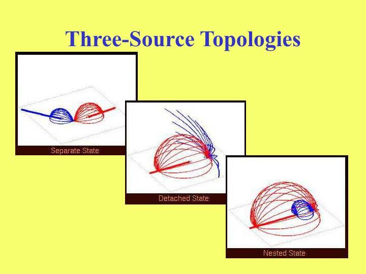 Three-Source Topologies