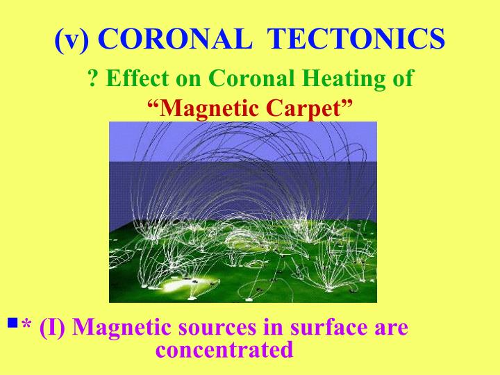 (v) CORONAL  TECTONICS