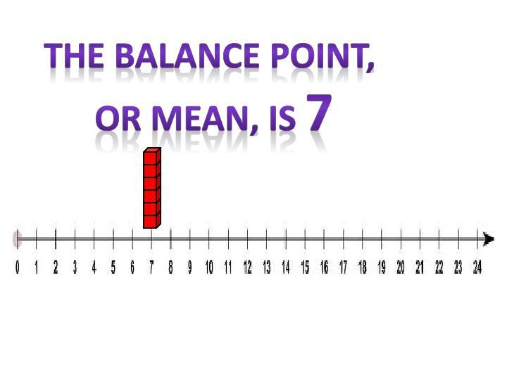 The balance point,