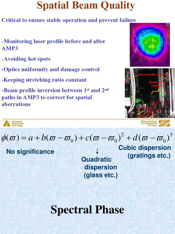 Cubic dispersion (gratings etc.)