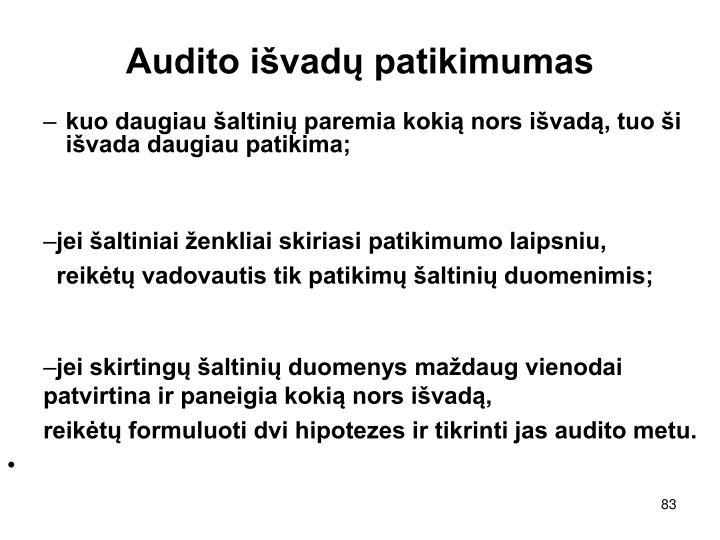 Audito išvadų patikimumas